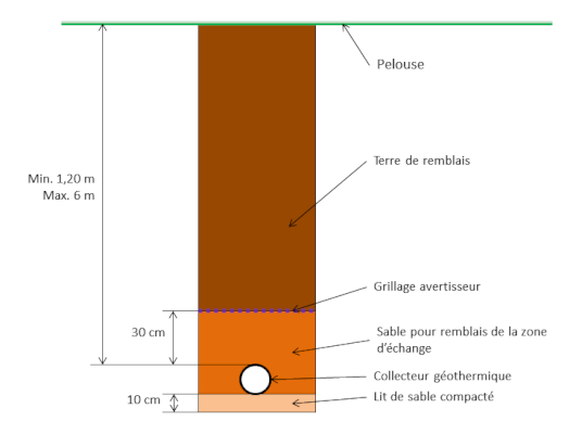 le puits canadien helios prosp 39 air. Black Bedroom Furniture Sets. Home Design Ideas